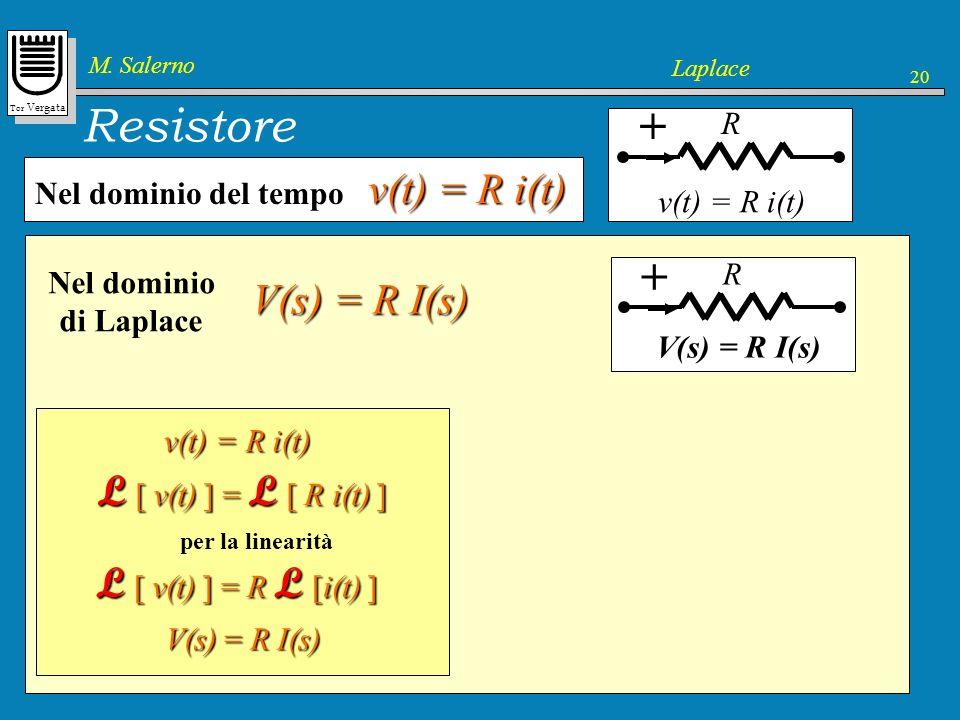 + Resistore + V(s) = R I(s) L [ v(t) ] = L [ R i(t) ]